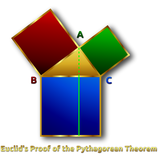 Euclid's Pythagorean Theorem Proof Remix
