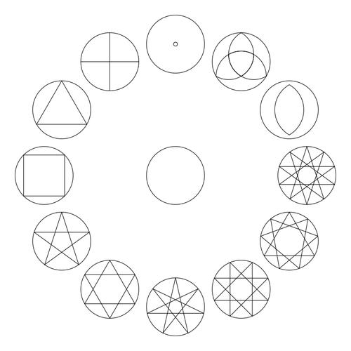 13 symbols