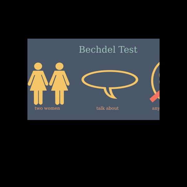 Bechdel Test