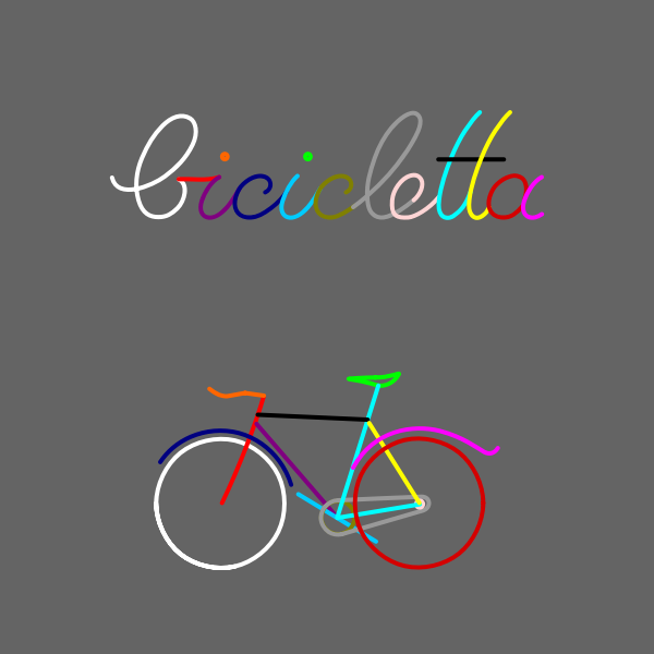 bicycle assembled from script writing