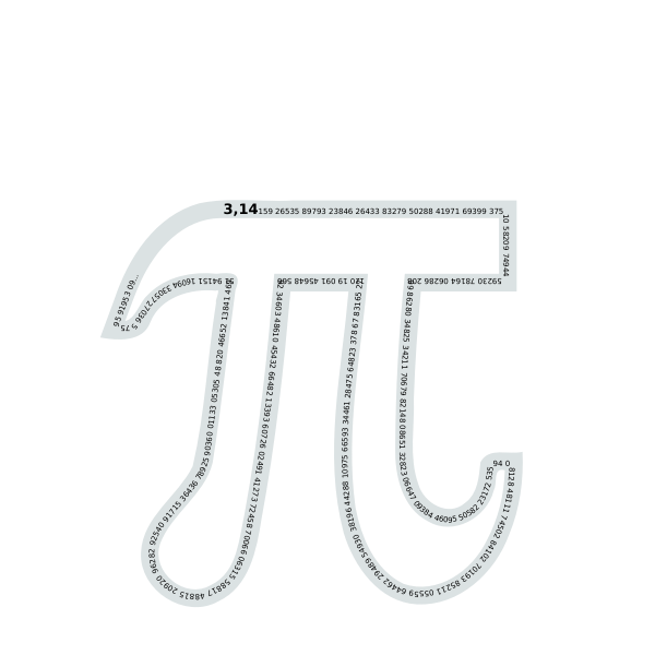 Pi number (contour text)
