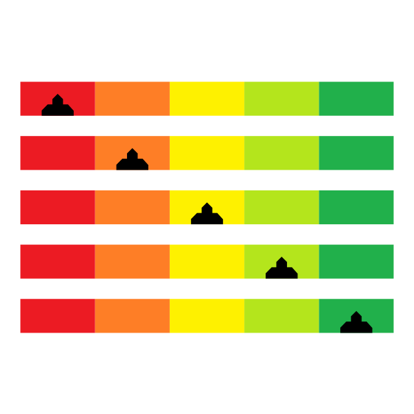 Color level indicator