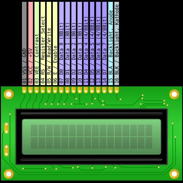 Liquid Cristal Display 16x2, top-connector, pinout
