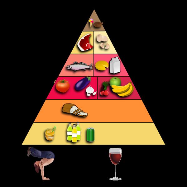 Food Pyramid No Text