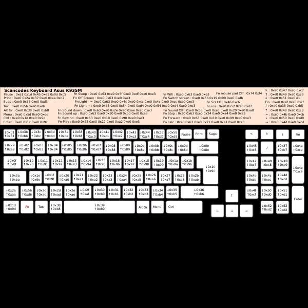 UK Compact Computer Keyboard