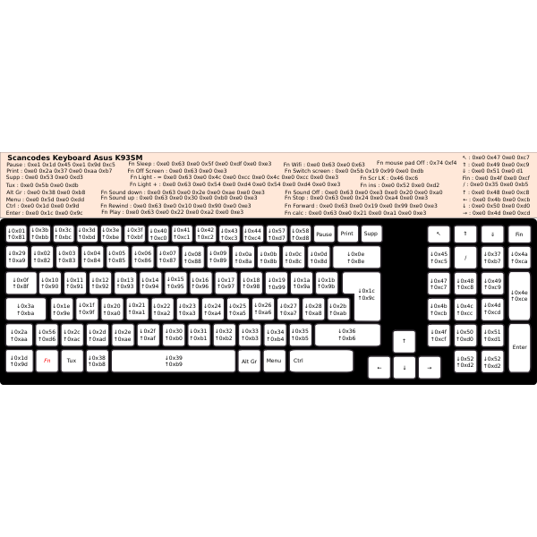 BTC6100C UK Compact Keyboard