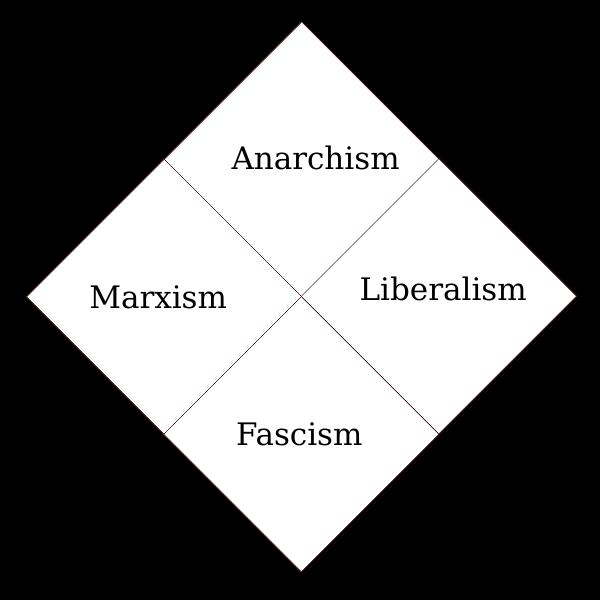 Political quad
