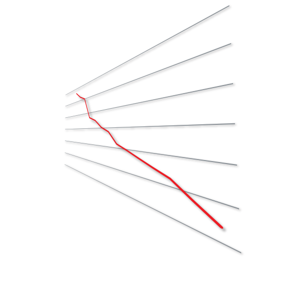 Dip chart