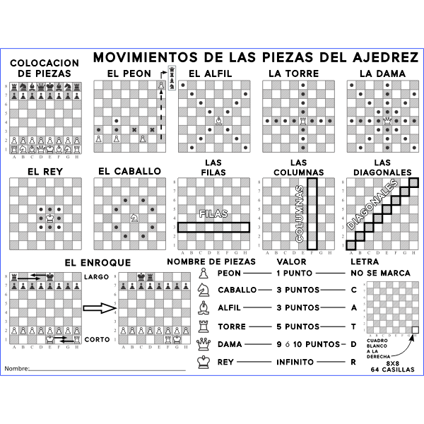 1 Movimientos Piezas Ajedrez 8 5x11 by DG RA