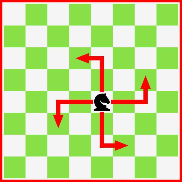 2 Diagrama CABALLO MOVIMIENTOS by DG RA