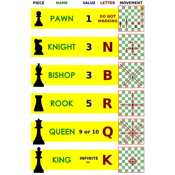 2 VALUE CHESS PIECES by DG RA