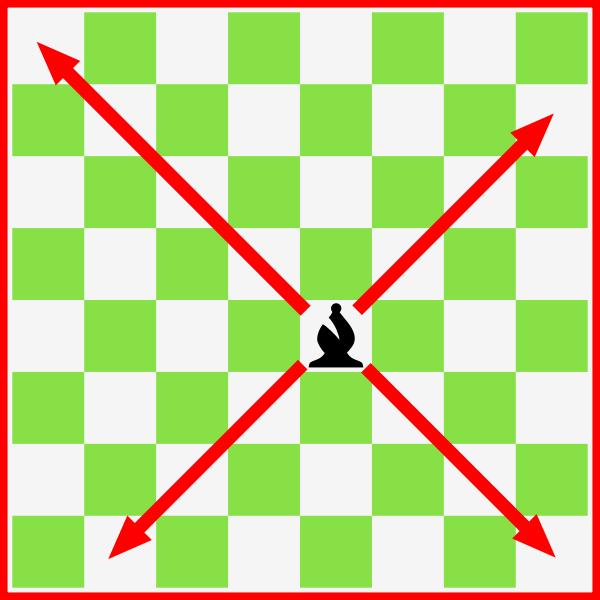 3 Diagrama ALFIL MOVIMIENTOS by DG RA