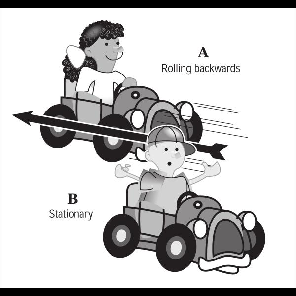Kids in car vector illustration