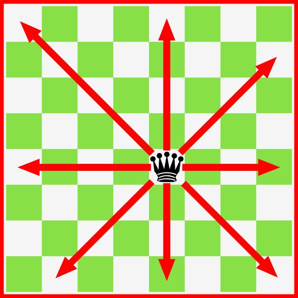 5 Diagrama DAMA MOVIMIENTOS by DG RA