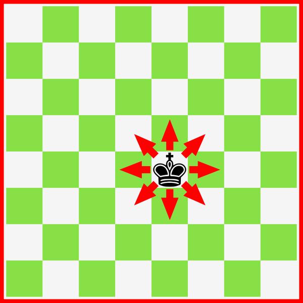 6 Diagrama REY MOVIMIENTOS by DG RA