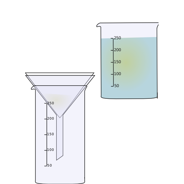 9va Filtration eines Sand und Salz Wasser Gemisches
