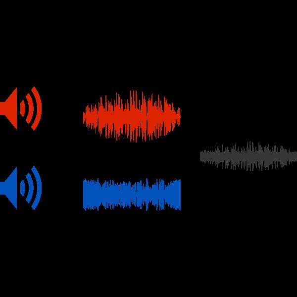 Active Noise Reduction Colored No Labels