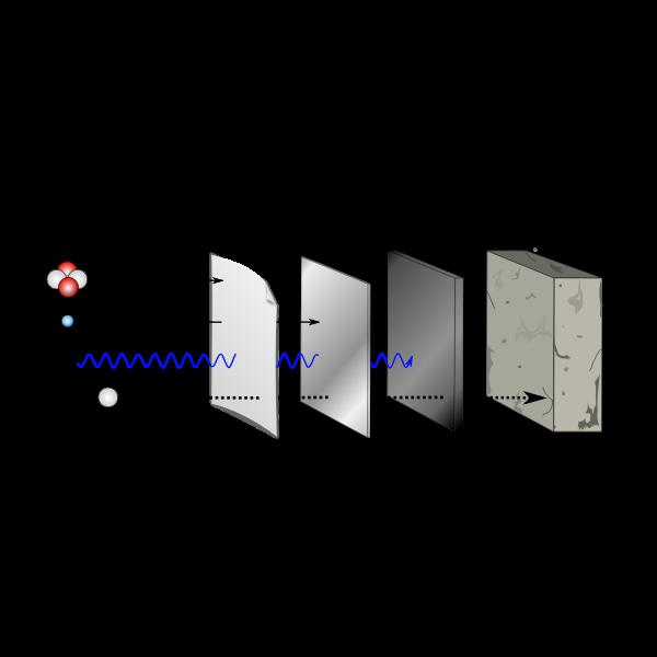 Alpha beta gamma radiation penetration PD final