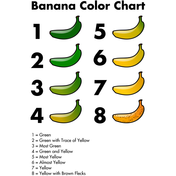 Banana color chart graphics