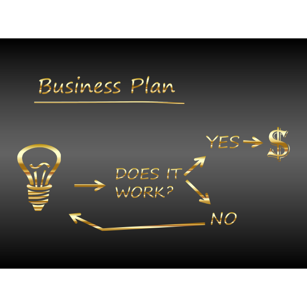 Business Plan Flow Chart Gold Text