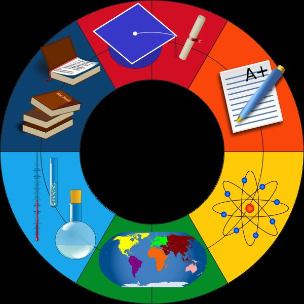 Education wheel