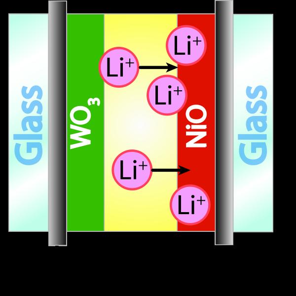 Electrochromic Window- Opaque