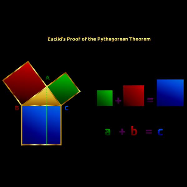 Euclid's Pythagorean Theorem Proof Remix 2