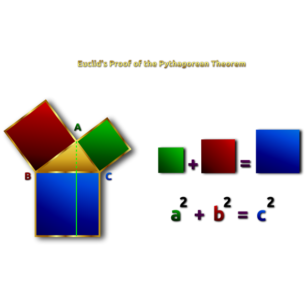 Euclid's Pythagorean Theorem Proof Remix 2