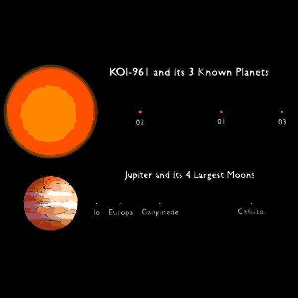 Freebassel Day 961 Koi Planet Comparison