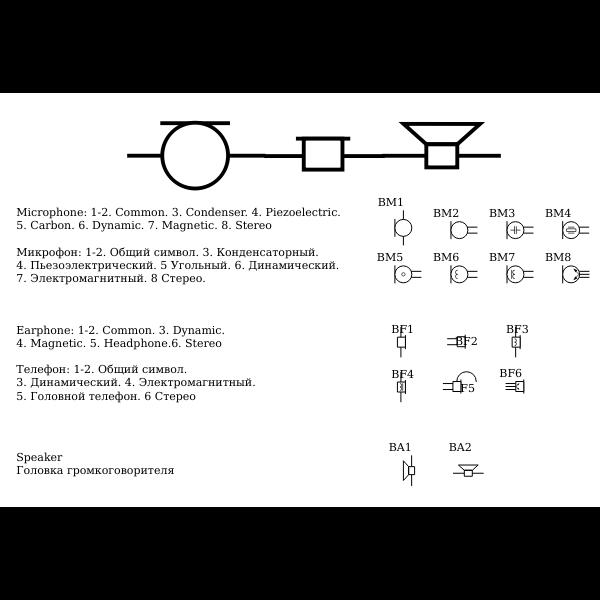 GOST Electronic symbols 8 Audio fixed