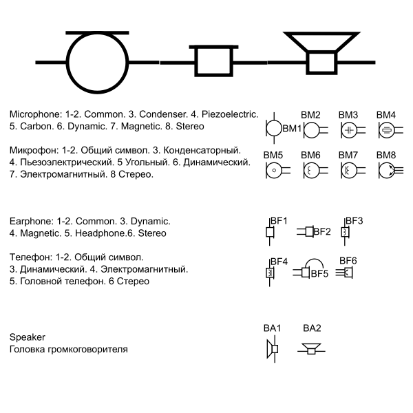 GOST Electronic symbols 8 Audio outlines