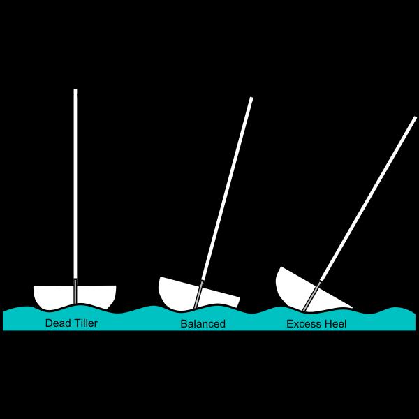 Sailing Heeling Illustrations