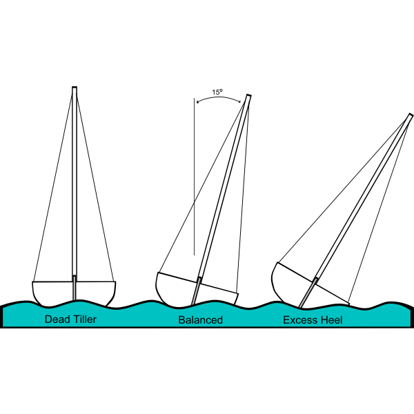 Sailing Heeling Illustrations