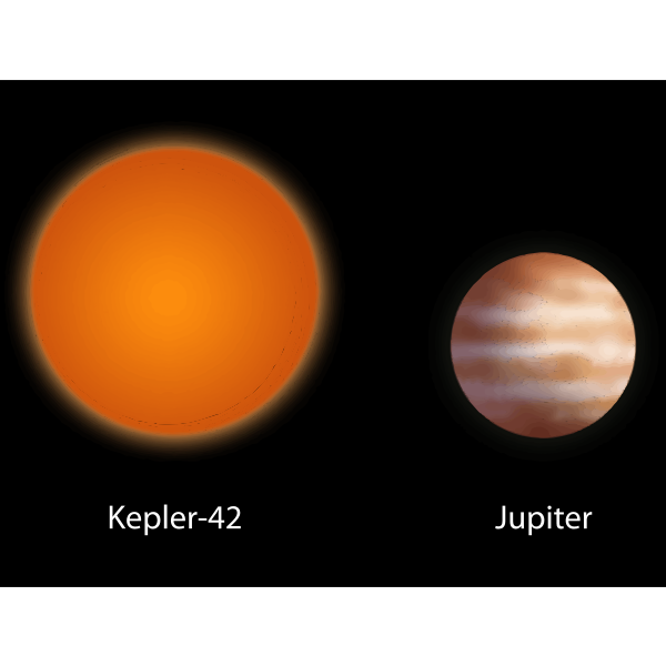 Kepler 42 and Jupiter