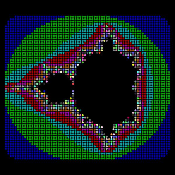 Mandelbrot Dots