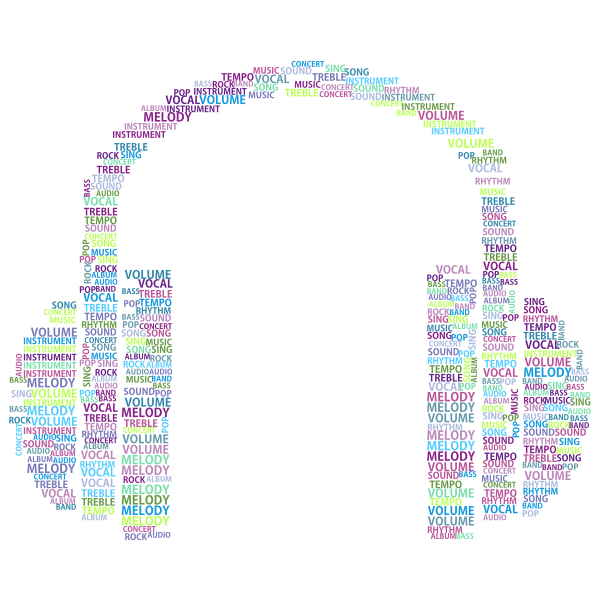 Music Headphones Word Cloud No Background