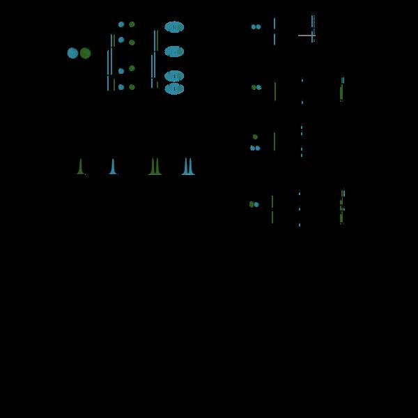 NMR scalar coupling schemes