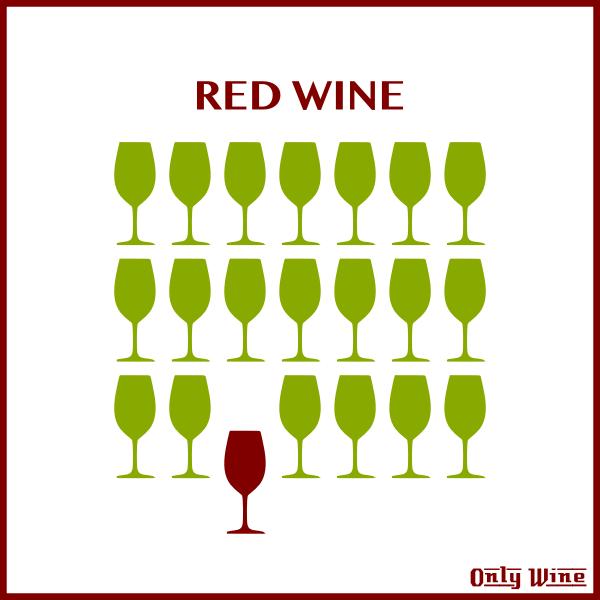 Wine glasses silhouette