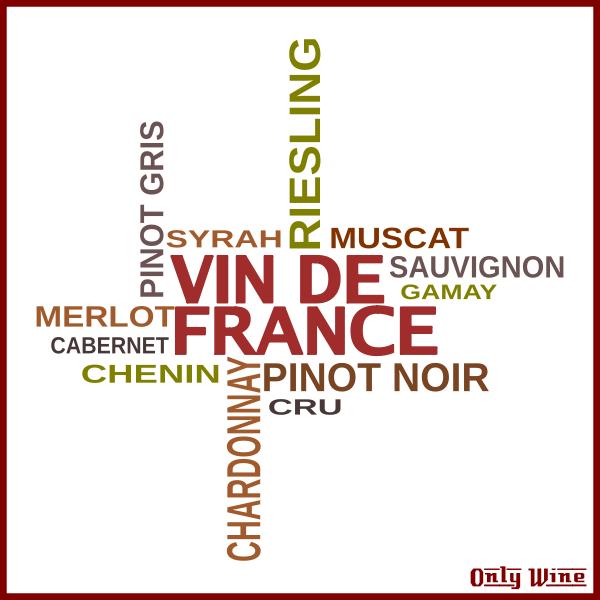 Wine sorts