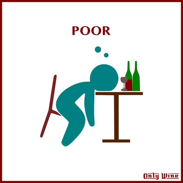 Poor drinker