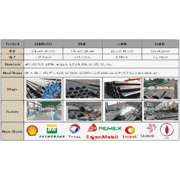 PIPE STOCK FROM CHINA TOP 1 STEEL PIPE MANUFACTURER 2016071522