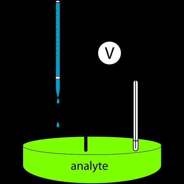 Potentiometric Titration Apparatus