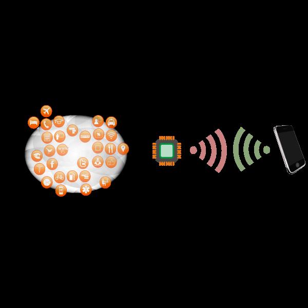 RFID system scheme vector image
