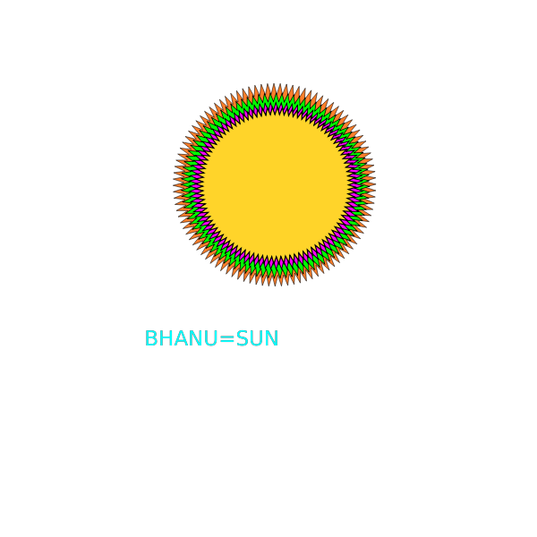 The Sun simple graphics