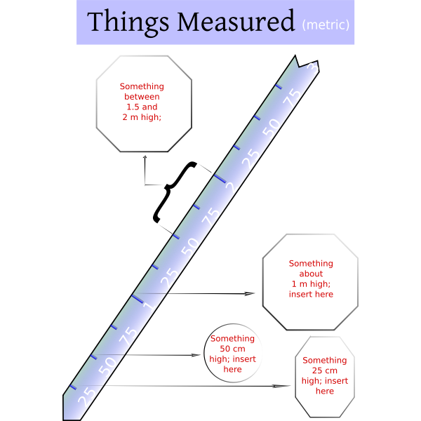 Download Vector Clip Art Of Measuring Ruler With Explanations Free Svg