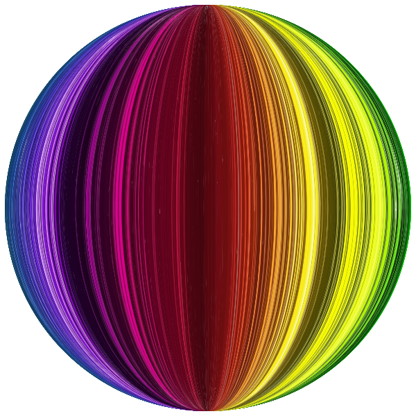 Spectral sphere