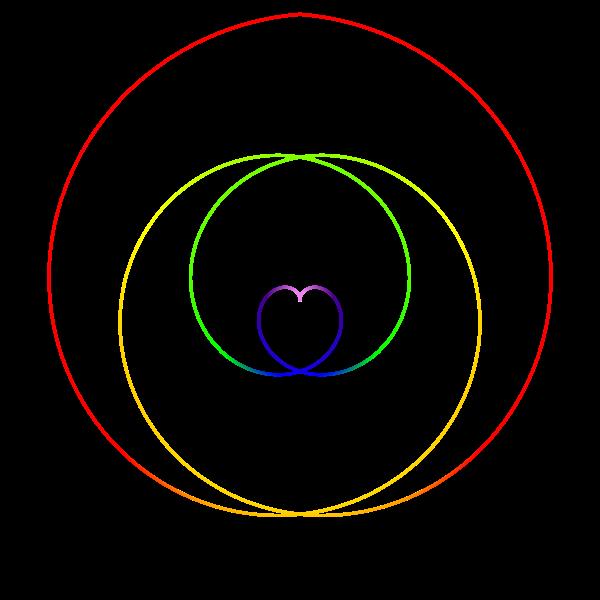 Spiral Charm