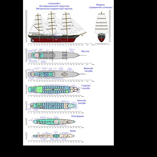 Russian ship design
