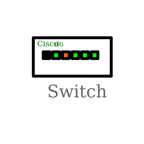 Labelled switch
