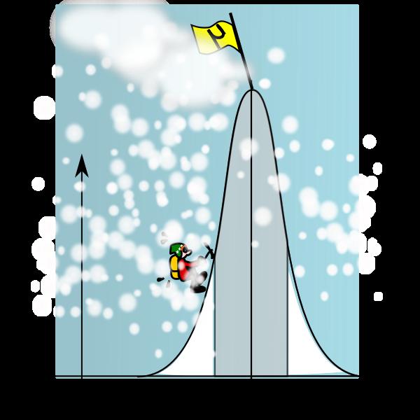 Climbing the gaussian mountain